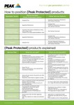 Peak Protected - Single sheet Product Guide for Sales