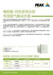 Metler Toledo Single Sheet (Chinese)